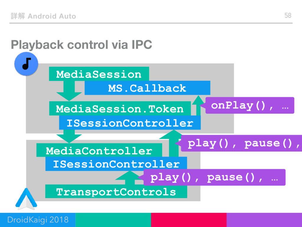 Playback control via IPC 58 ৄղ Android Auto Dro...