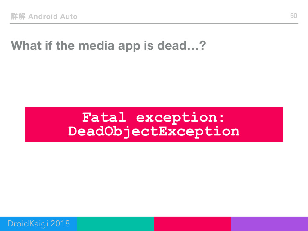 What if the media app is dead…? 60 ৄղ Android A...