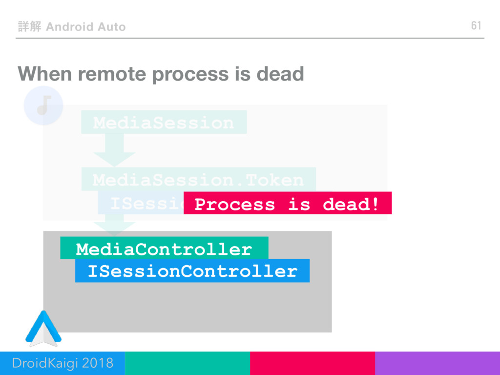When remote process is dead 61 ৄղ Android Auto ...