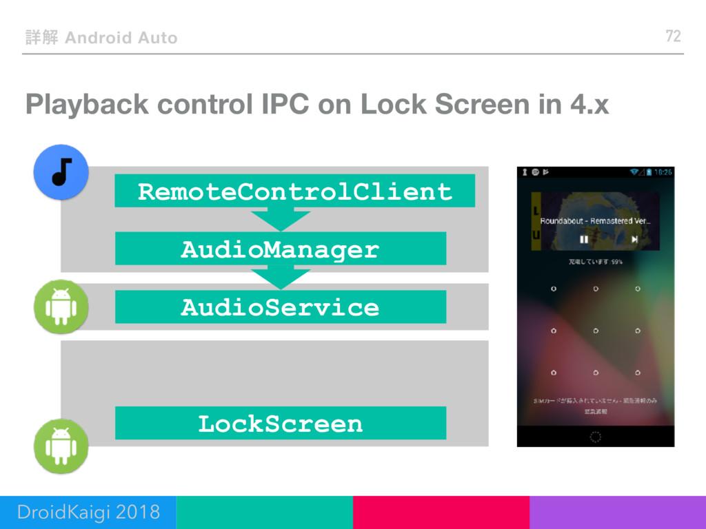 Playback control IPC on Lock Screen in 4.x 72 ৄ...