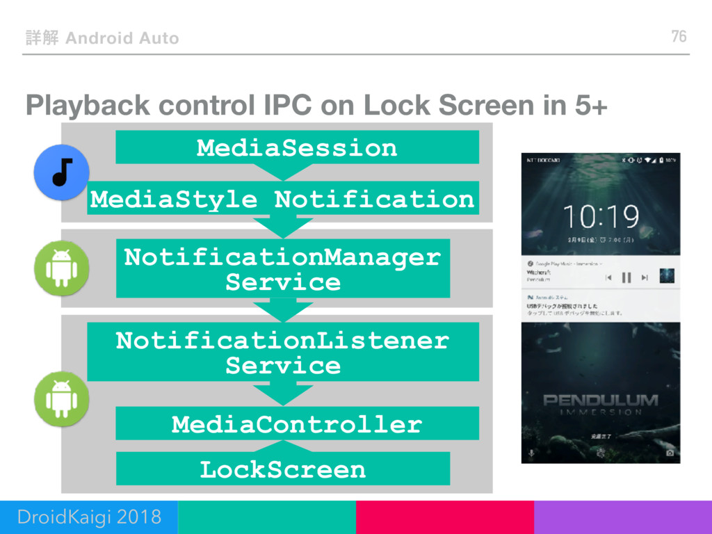 Playback control IPC on Lock Screen in 5+ 76 ৄղ...