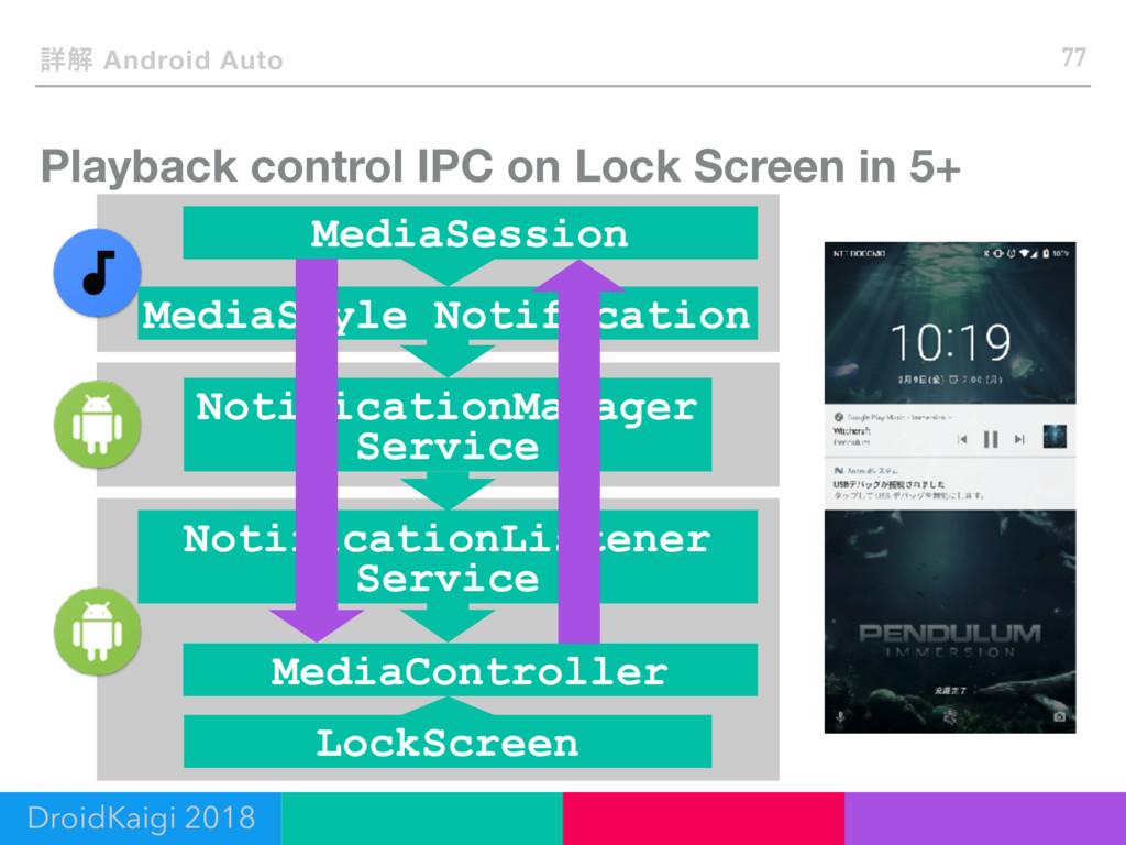 Playback control IPC on Lock Screen in 5+ 77 ৄղ...