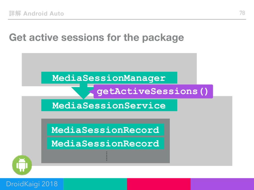 Get active sessions for the package 78 ৄղ Andro...