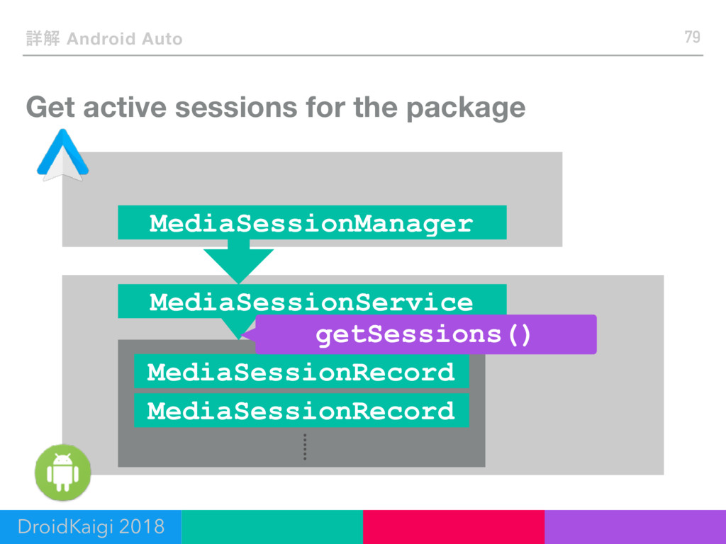 Get active sessions for the package 79 ৄղ Andro...