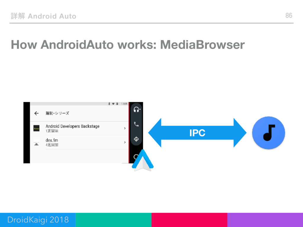 How AndroidAuto works: MediaBrowser 86 ৄղ Andro...