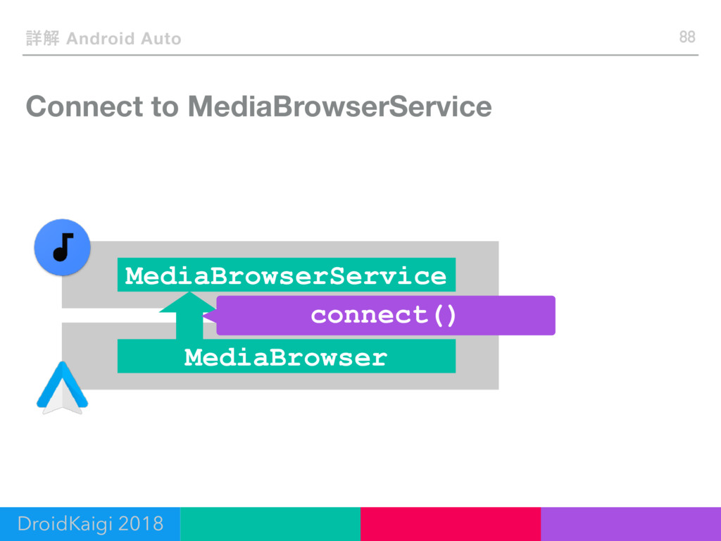 Connect to MediaBrowserService 88 ৄղ Android Au...