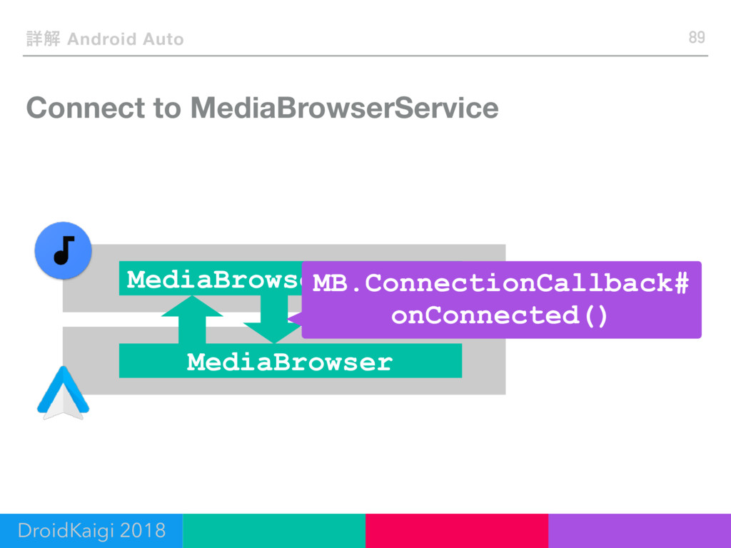 Connect to MediaBrowserService 89 ৄղ Android Au...