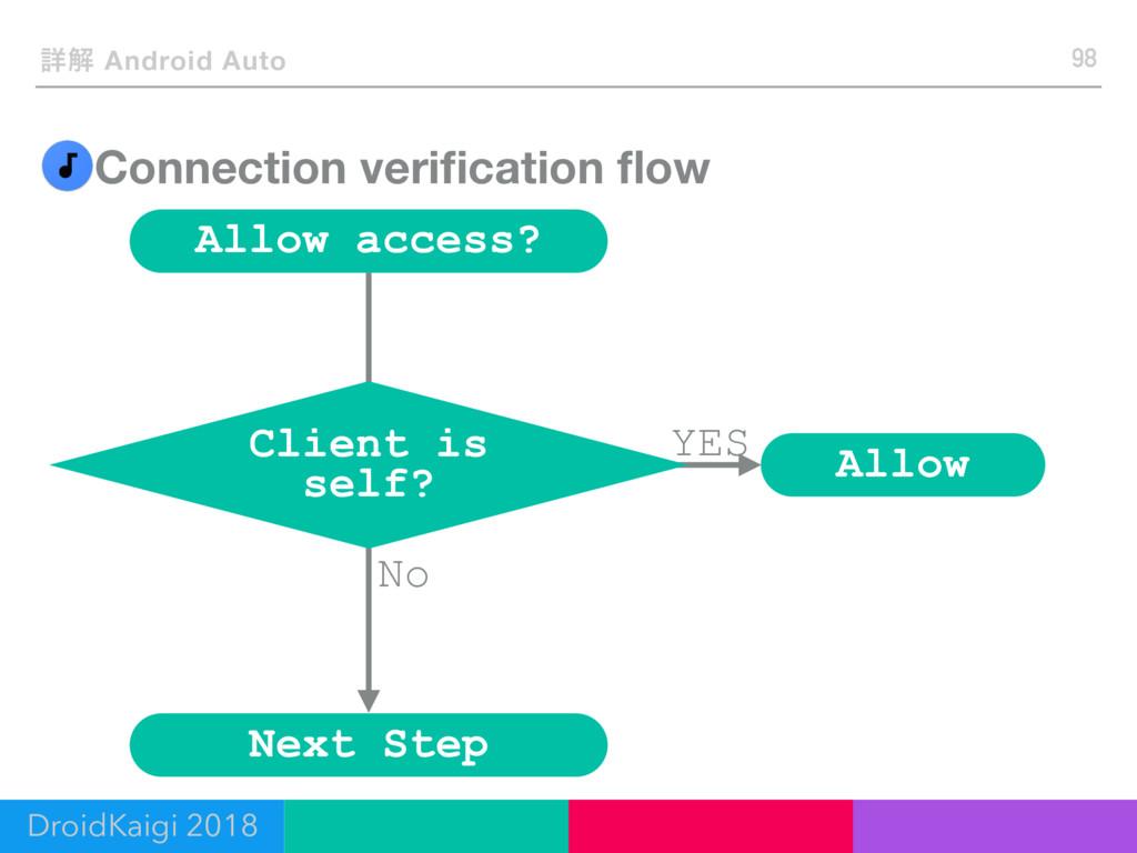 Connection verification flow 98 ৄղ Android Auto D...