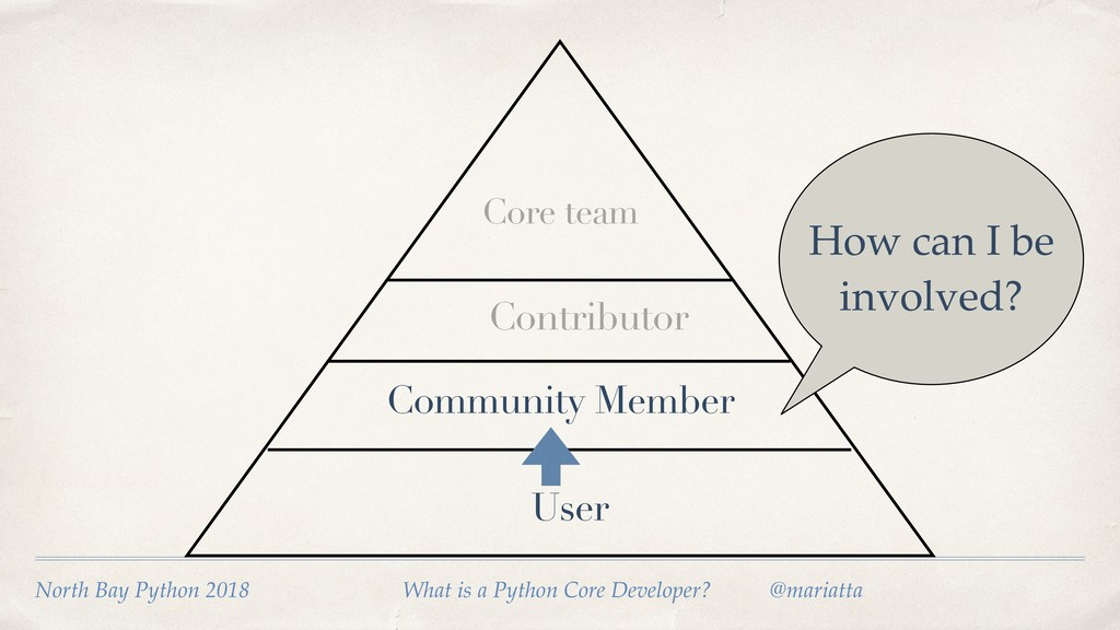 User Community Member Contributor How can I be ...