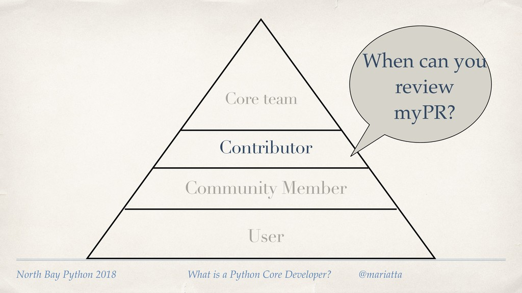 User Community Member When can you review myPR?...