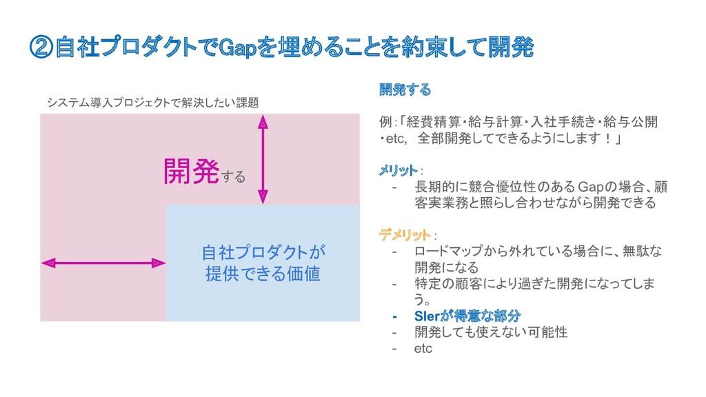 ②自社プロダクトでGapを埋めることを約束して開発 開発する 例:「経費精算・給与計算・入社...