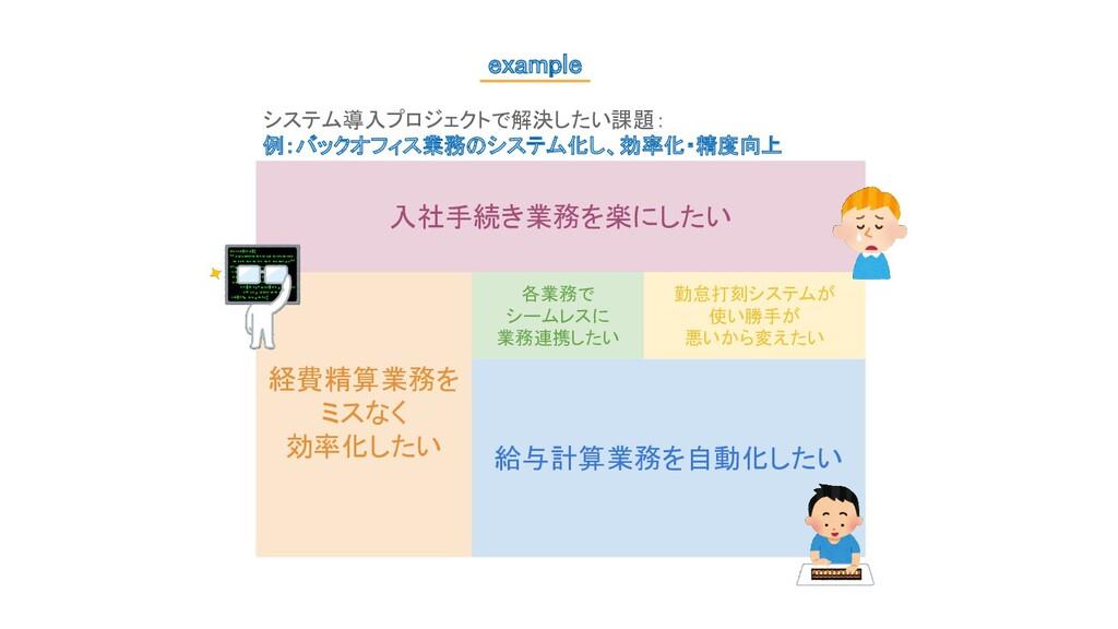 給与計算業務を自動化したい システム導入プロジェクトで解決したい課題: 例:バックオフィス業...
