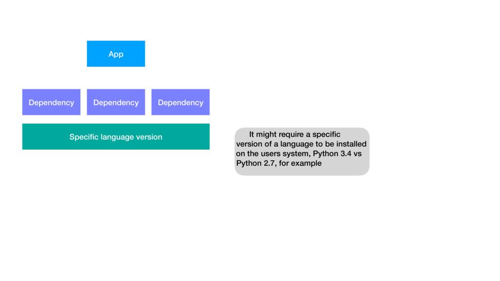 App Dependency Dependency Dependency Specific la...