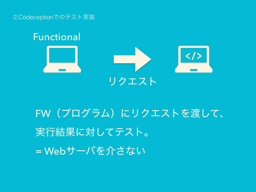 Functional ϦΫΤετ FWʢϓϩάϥϜʣʹϦΫΤετΛͯ͠ɺ ࣮ߦ݁Ռʹରͯ͠...