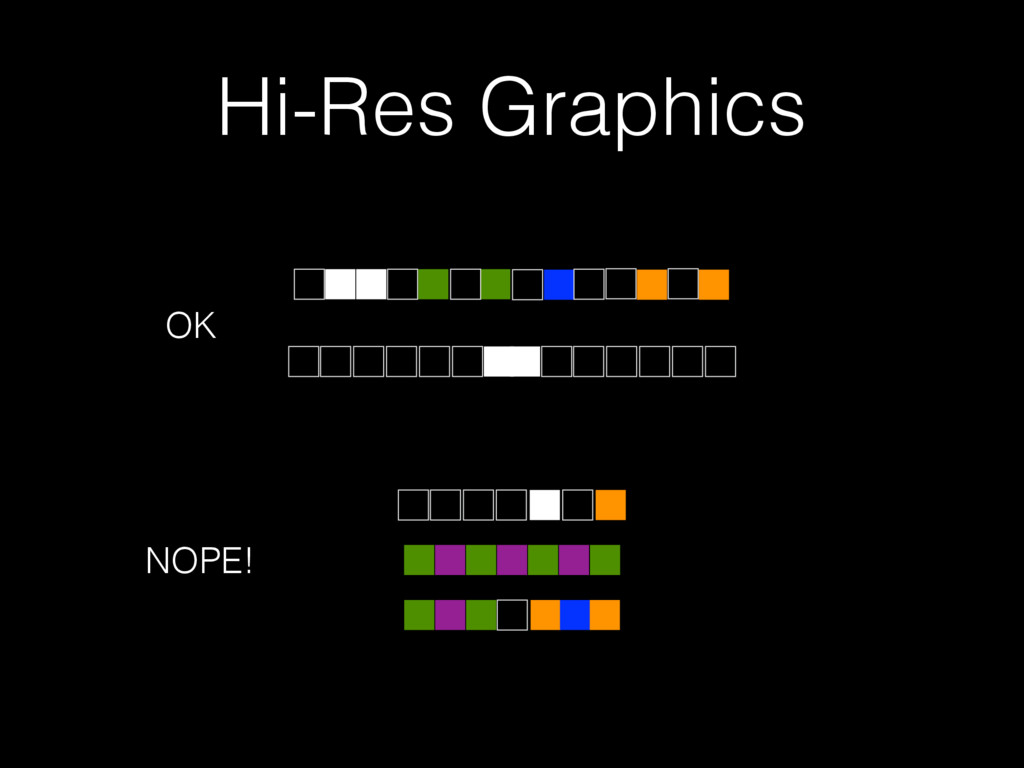 Hi-Res Graphics OK NOPE!