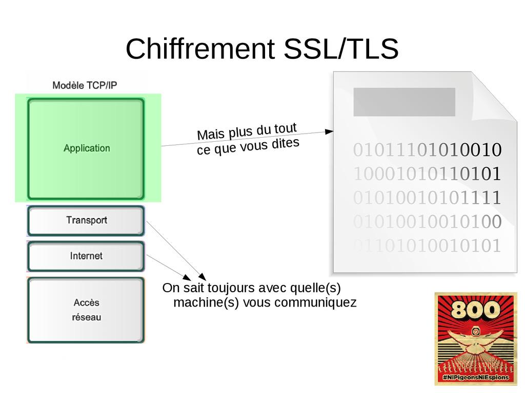 Chiffrement SSL/TLS Mais plus du tout ce que vo...
