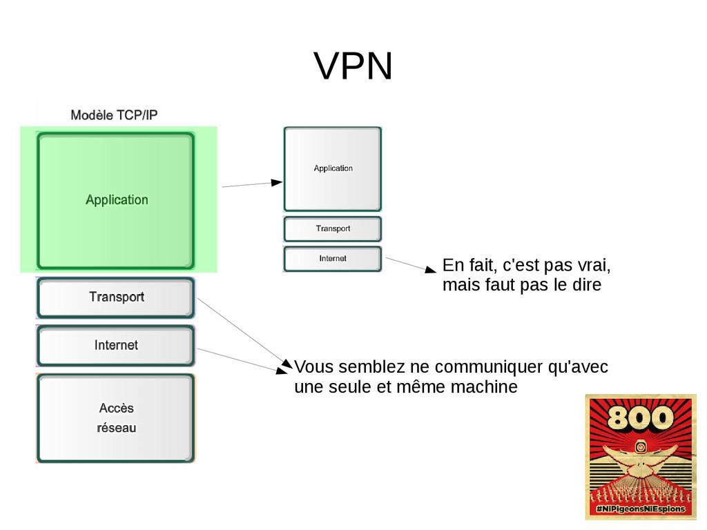 VPN Vous semblez ne communiquer qu'avec une seu...