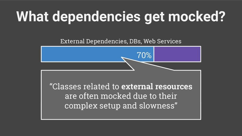 """What dependencies get mocked? 70% 36% 6% """"Class..."""