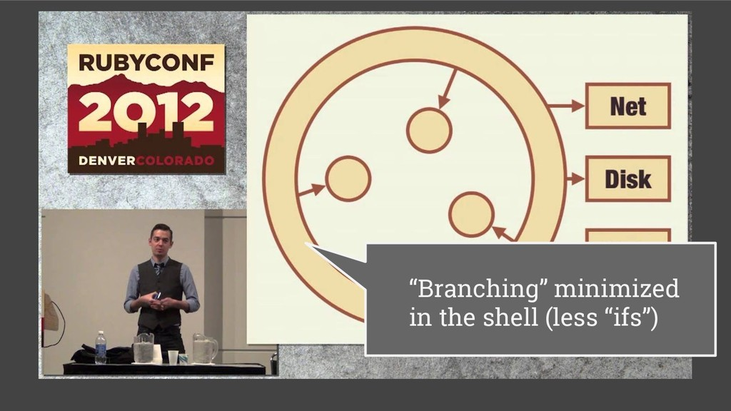 """""""Branching"""" minimized in the shell (less """"ifs"""")"""