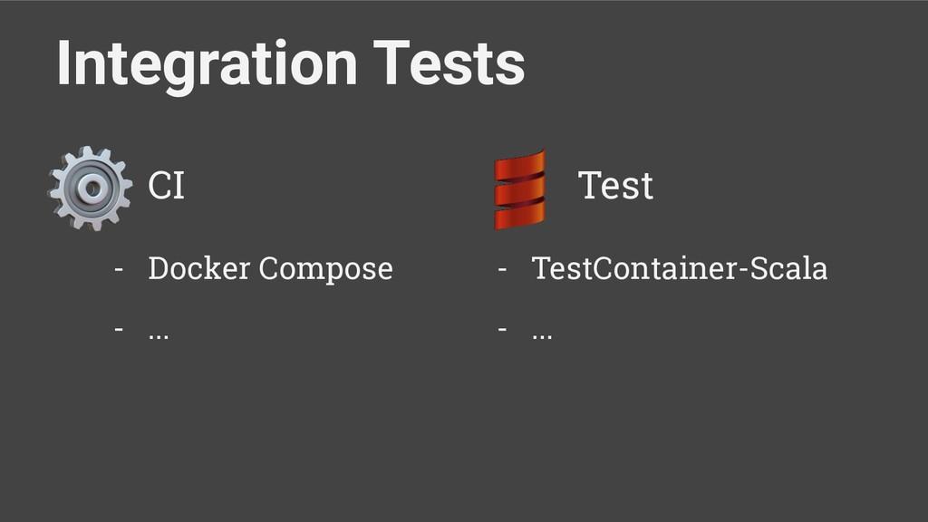 Test - TestContainer-Scala - ... Integration Te...