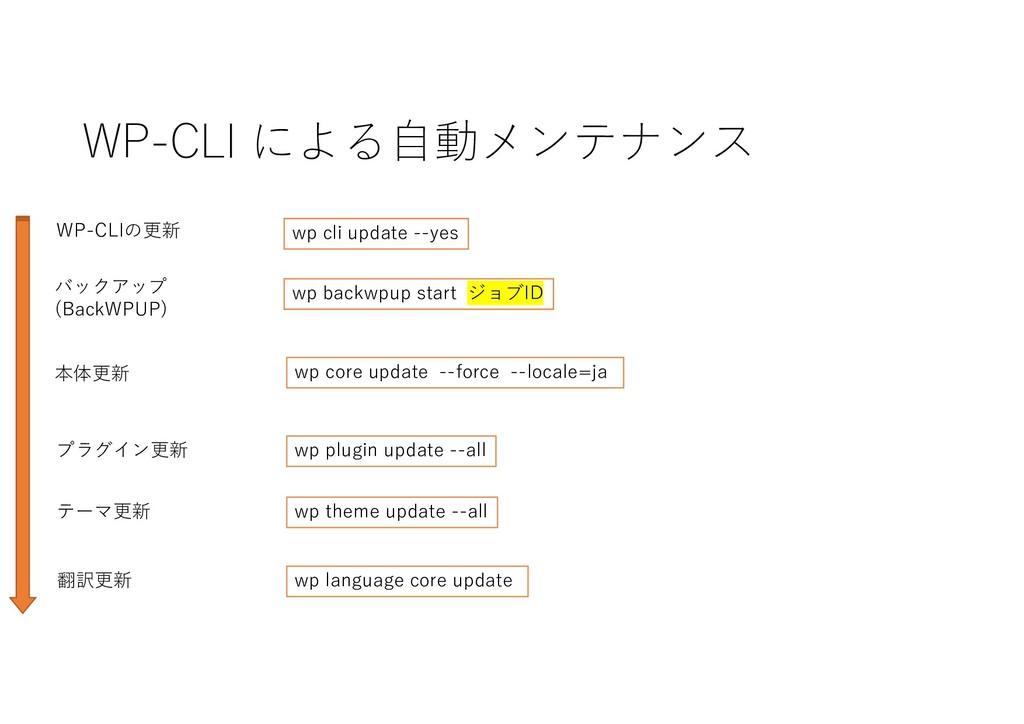- C L - ()( - = = U - = L DP = I = = - = - - ( ...