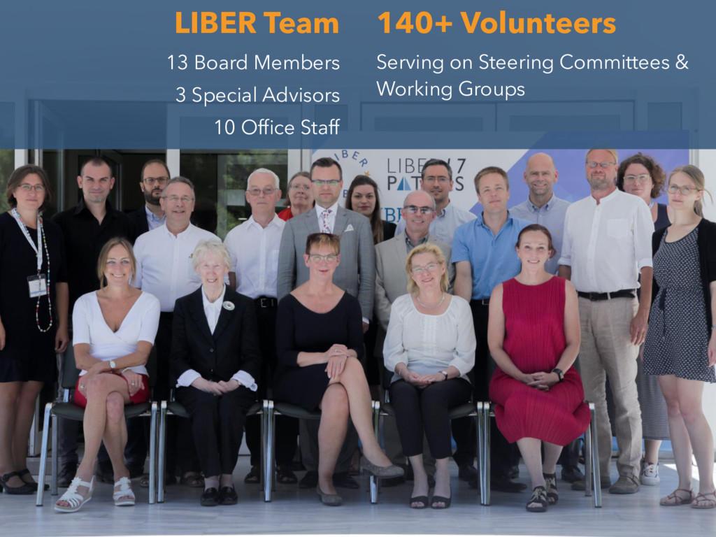 LIBER Team 13 Board Members 3 Special Advisors ...