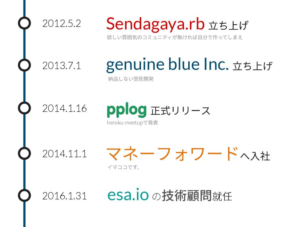 2013.7.1 genuine blue Inc. 甧♳־ 2014.11.1 وط٦ؿؓ...