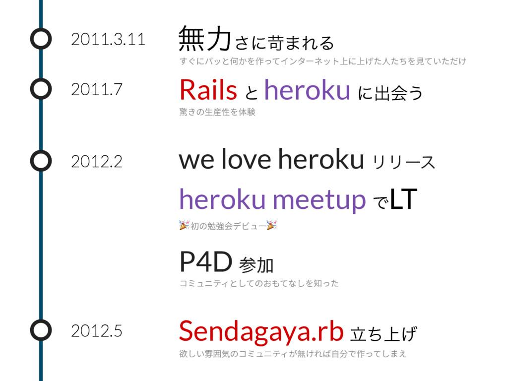 2011.3.11 Rails ͱ heroku ʹग़ձ͏ 2011.7 ແྗ͞ʹ·ΕΔ ׅ...