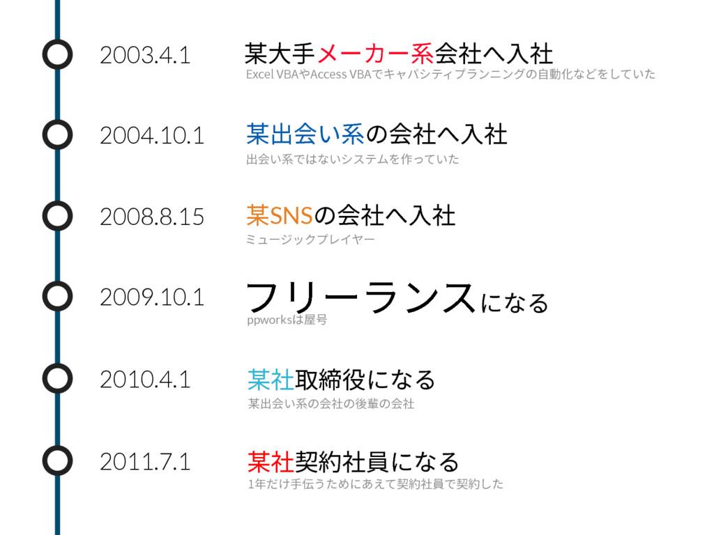 """2003.4.1 2004.10.1 厤㣐䩛ً٦ؕ٦禸⠓爡פⰅ爡 &YDFM7#""""װ""""DDF..."""