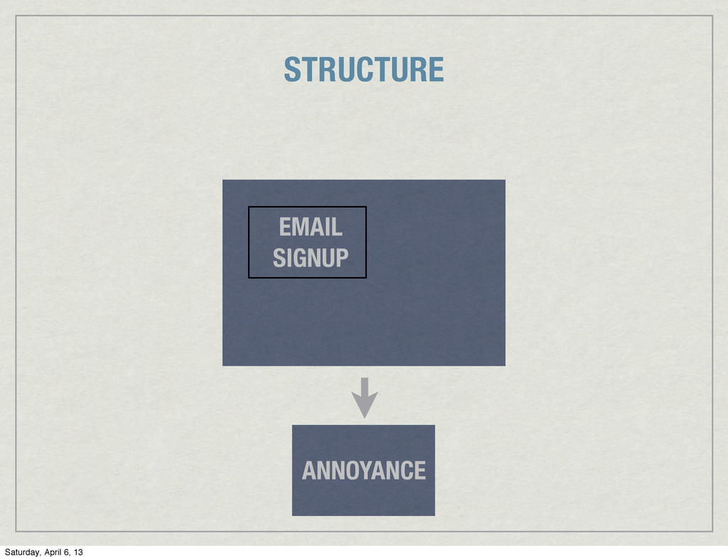 ANNOYANCE EMAIL SIGNUP STRUCTURE Saturday, Apri...