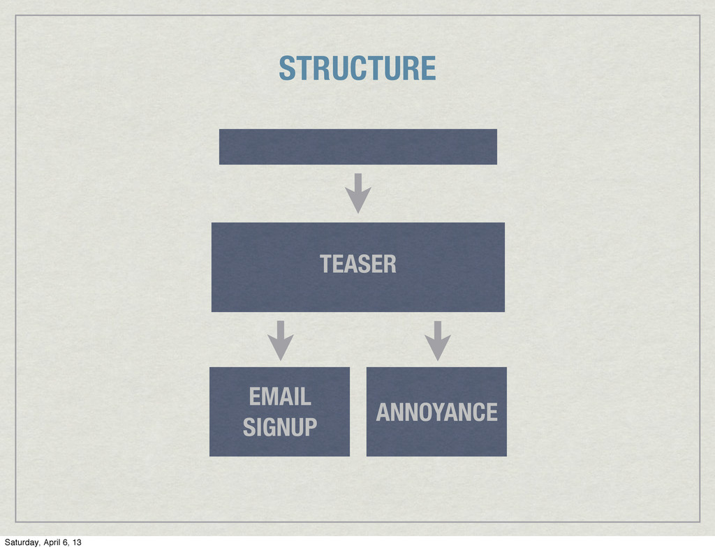 EMAIL SIGNUP TEASER STRUCTURE ANNOYANCE Saturda...