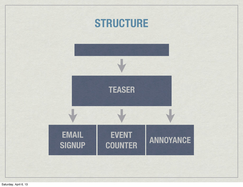 EMAIL SIGNUP TEASER STRUCTURE ANNOYANCE EVENT C...