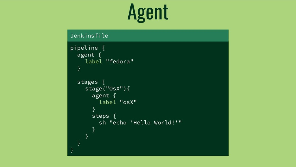 "Agent pipeline { agent { label ""fedora"" } stage..."