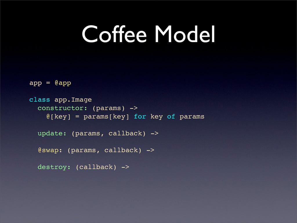Coffee Model app = @app class app.Image constru...