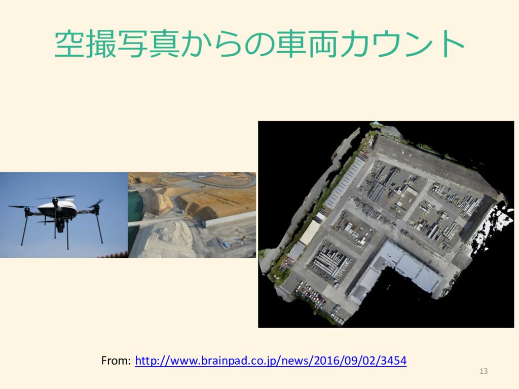 空撮写真からの⾞車車両カウント 13 From: http://www.brainpad...
