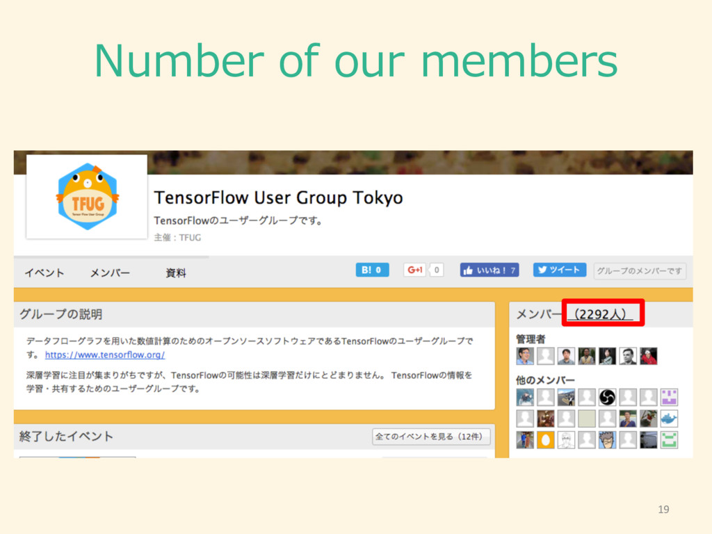 Number of our members 19