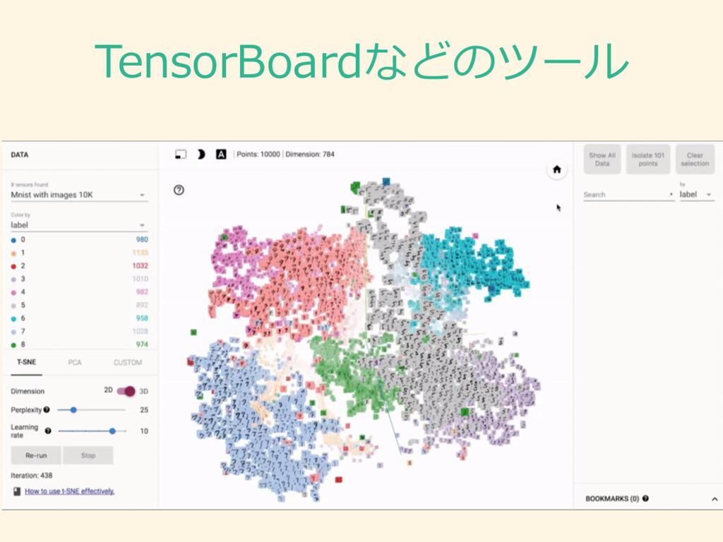 TensorBoardなどのツール