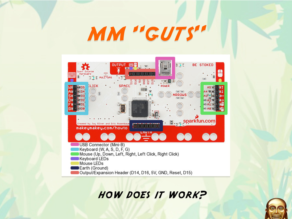 "mm ""guts"" how does it work?"