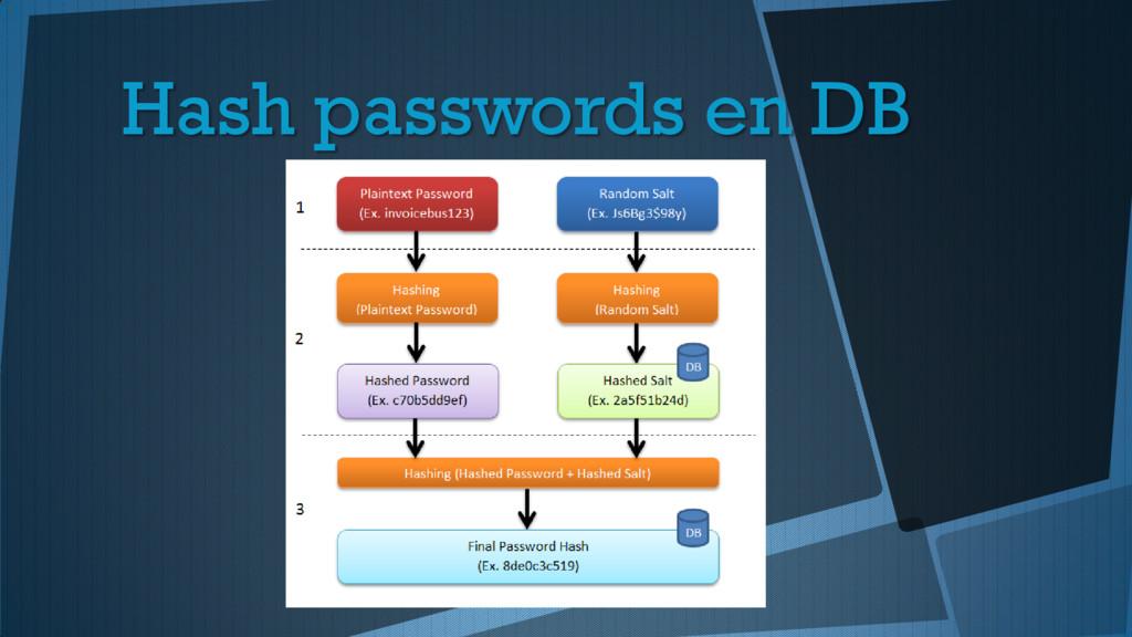 Hash passwords en DB