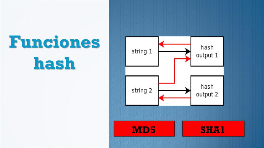 Funciones hash MD5 SHA1