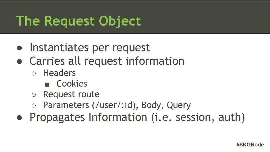 #SKGNode The Request Object ● Instantiates per ...