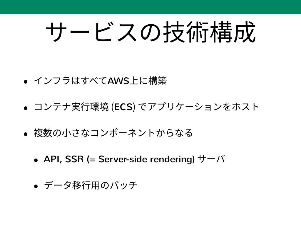 サービスの技術構成 • インフラはすべてAWS上に構築 • コンテナ実⾏環境 (ECS) でア...