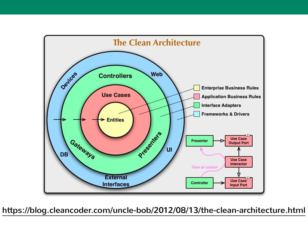 https://blog.cleancoder.com/uncle-bob/2012/08/1...
