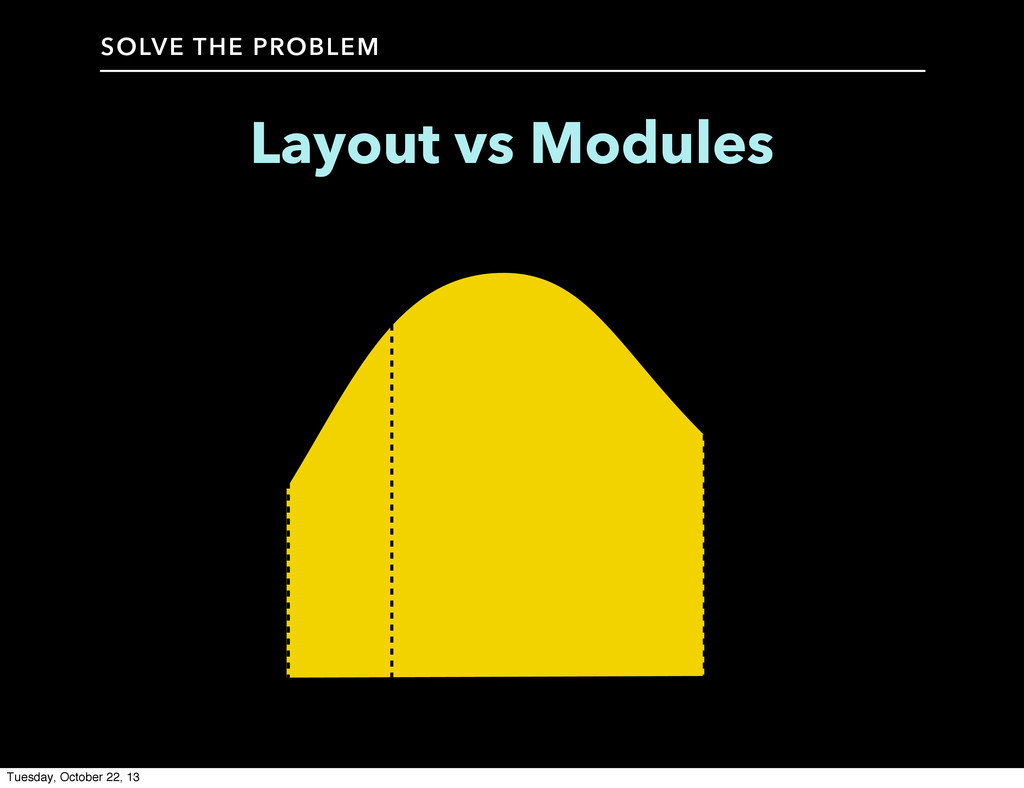 Layout vs Modules SOLVE THE PROBLEM Tuesday, Oc...