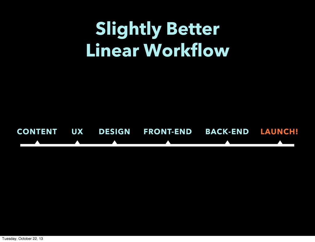 Slightly Better Linear Workflow CONTENT UX DESI...