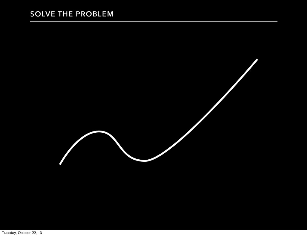 SOLVE THE PROBLEM Tuesday, October 22, 13