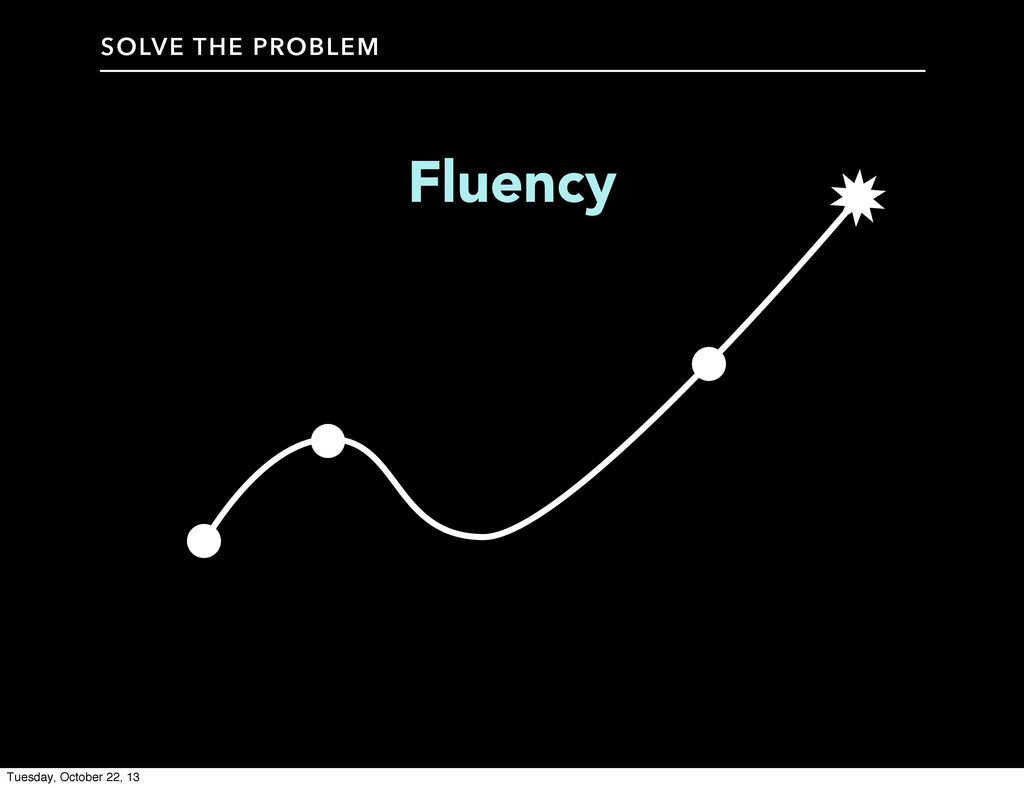 Fluency SOLVE THE PROBLEM Tuesday, October 22, ...