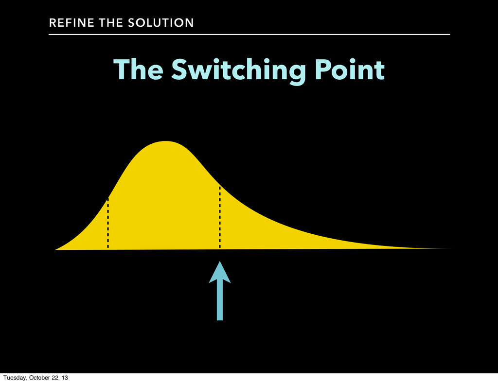 The Switching Point REFINE THE SOLUTION Tuesday...