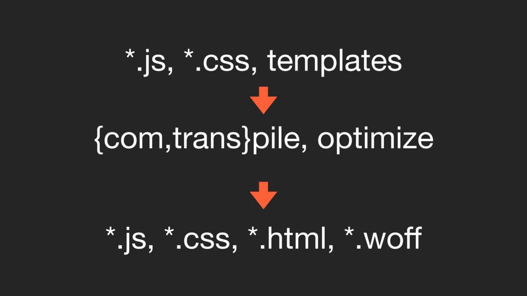 {com,trans}pile, optimize *.js, *.css, *.html, ...