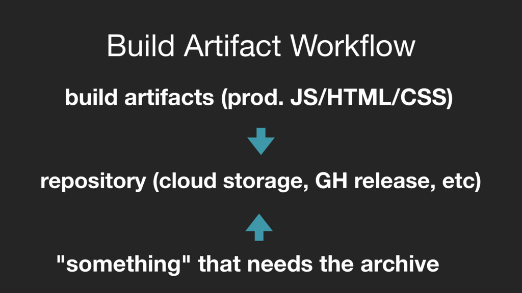 build artifacts (prod. JS/HTML/CSS) repository ...